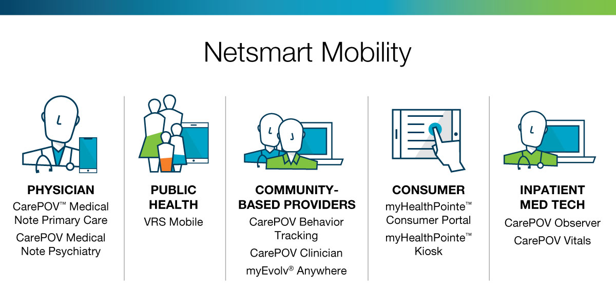 Netsmart-mobility-graphic_1200px-wide
